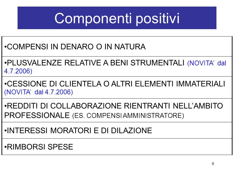 6 Componenti positivi COMPENSI IN DENARO O IN NATURA PLUSVALENZE RELATIVE A BENI STRUMENTALI (NOVITA dal 4.7.2006) CESSIONE DI CLIENTELA O ALTRI ELEMENTI IMMATERIALI (NOVITA dal 4.7.2006) REDDITI DI COLLABORAZIONE RIENTRANTI NELLAMBITO PROFESSIONALE (ES.