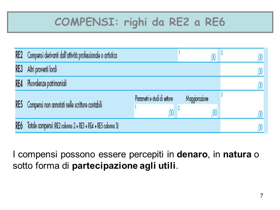 7 COMPENSI: righi da RE2 a RE6 I compensi possono essere percepiti in denaro, in natura o sotto forma di partecipazione agli utili.