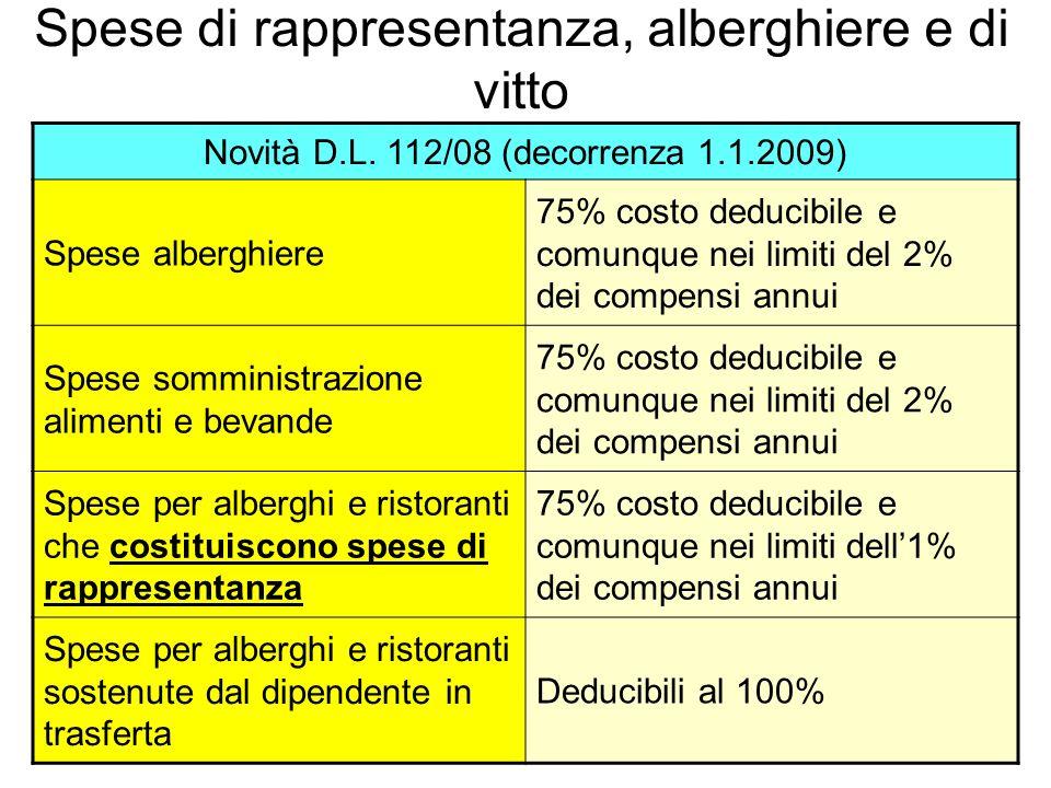 92 Spese di rappresentanza, alberghiere e di vitto Novità D.L.