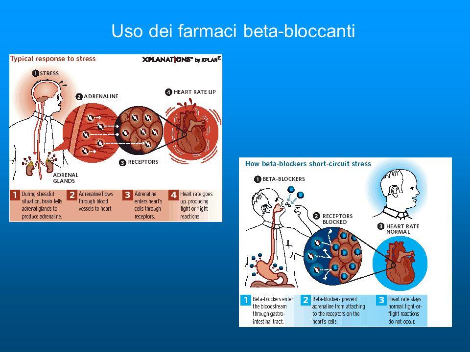 Uso dei farmaci beta-bloccanti