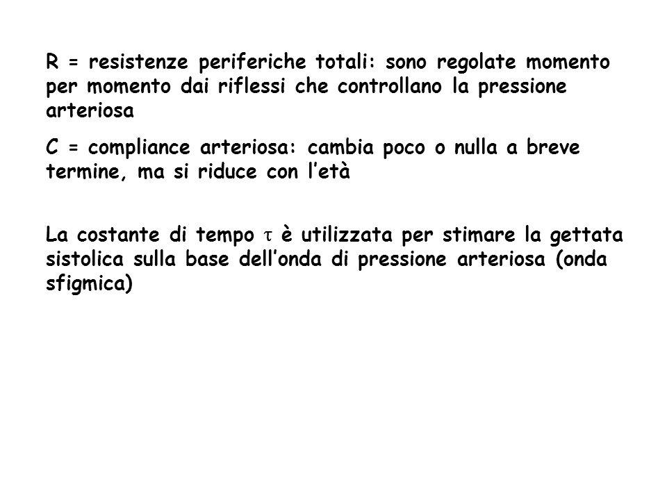 R = resistenze periferiche totali: sono regolate momento per momento dai riflessi che controllano la pressione arteriosa C = compliance arteriosa: cam