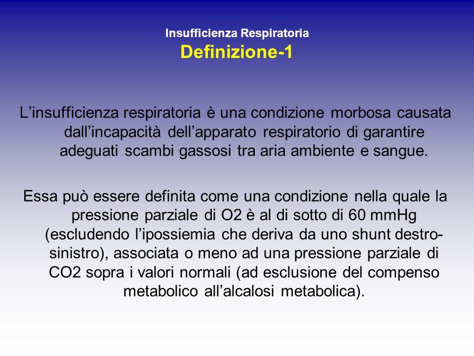 Insufficienza Respiratoria Definizione-1 Linsufficienza respiratoria è una condizione morbosa causata dallincapacità dellapparato respiratorio di garantire adeguati scambi gassosi tra aria ambiente e sangue.