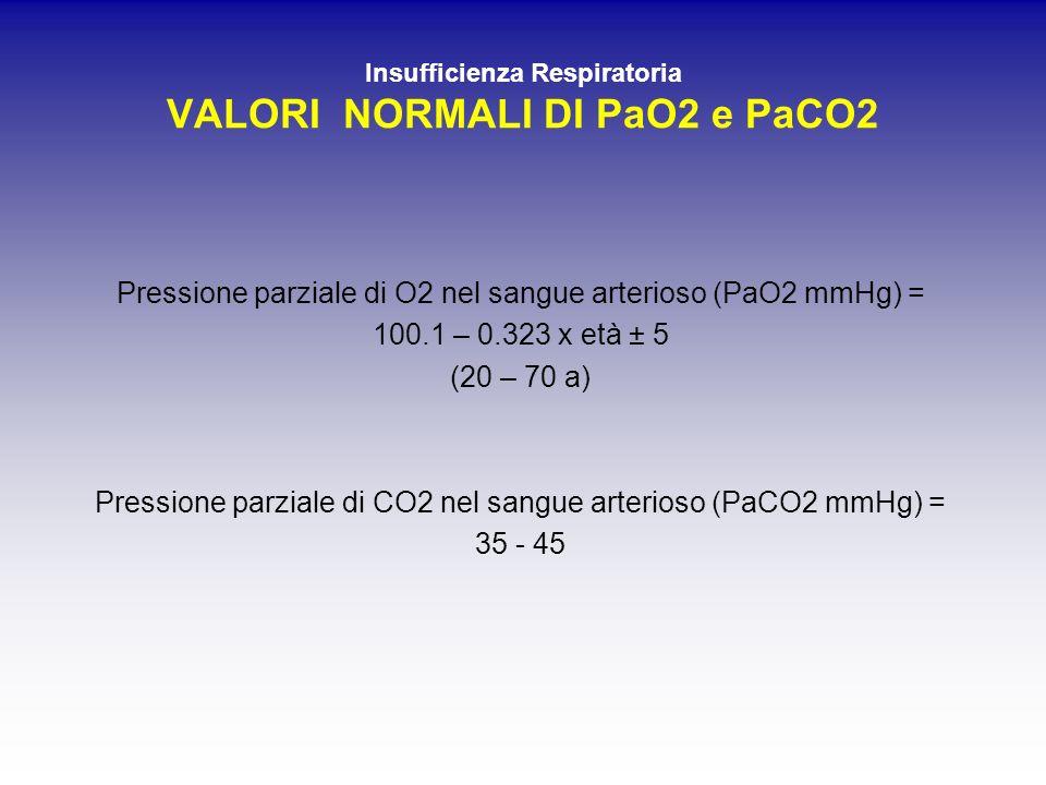 Insufficienza Respiratoria VALORI NORMALI DI PaO2 e PaCO2 Pressione parziale di O2 nel sangue arterioso (PaO2 mmHg) = 100.1 – 0.323 x età ± 5 (20 – 70 a) Pressione parziale di CO2 nel sangue arterioso (PaCO2 mmHg) = 35 - 45