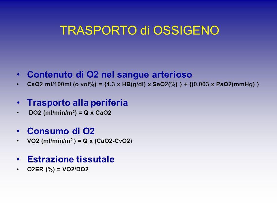 TRASPORTO di OSSIGENO Contenuto di O2 nel sangue arterioso CaO2 ml/100ml (o vol%) = {1.3 x HB(g/dl) x SaO2(%) } + {(0.003 x PaO2(mmHg) } Trasporto alla periferia DO2 (ml/min/m 2 ) = Q x CaO2 Consumo di O2 VO2 (ml/min/m 2 ) = Q x (CaO2-CvO2) Estrazione tissutale O2ER (%) = VO2/DO2