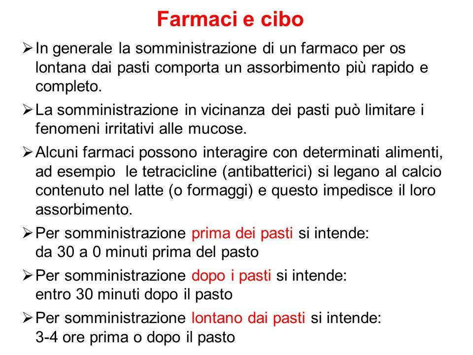Esempi di interazioni con alimenti Tetracicline + alimenti (es.