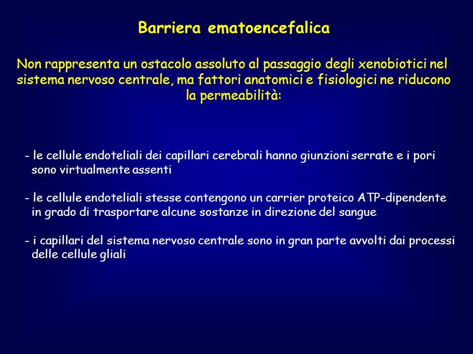 Barriera ematoencefalica Non rappresenta un ostacolo assoluto al passaggio degli xenobiotici nel sistema nervoso centrale, ma fattori anatomici e fisi