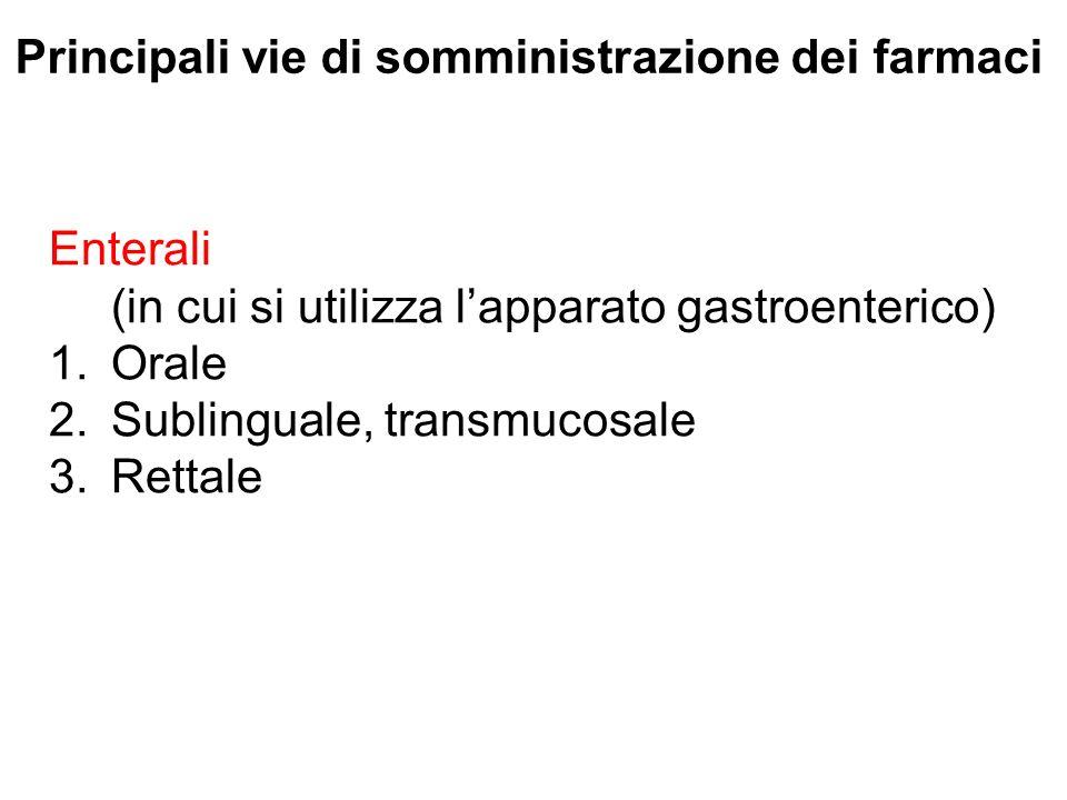 Parenterali (diverse rispetto allapparato gastroenterico) 1.Endovenosa 2.Intramuscolare 3.Sottocutanea 4.Intradermica 5.Inalatoria 6.Intratecale 7.Intrarteriosa Principali vie di somministrazione dei farmaci