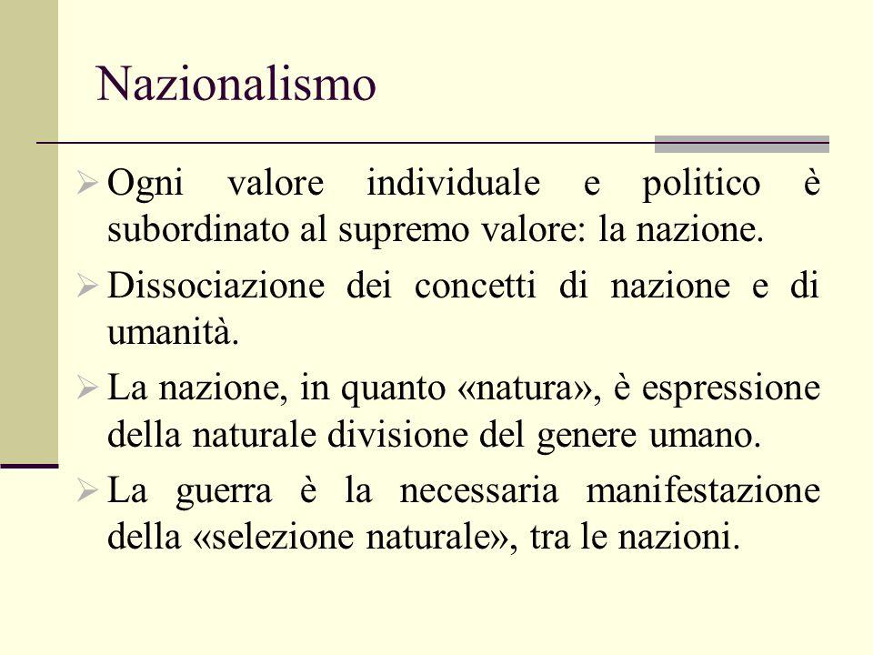 Nazionalismo Ogni valore individuale e politico è subordinato al supremo valore: la nazione.