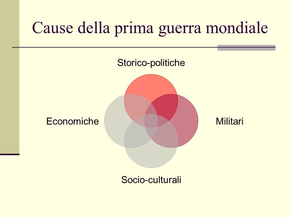 Cause della prima guerra mondiale Storico-politiche Militari Socio-culturali Economiche