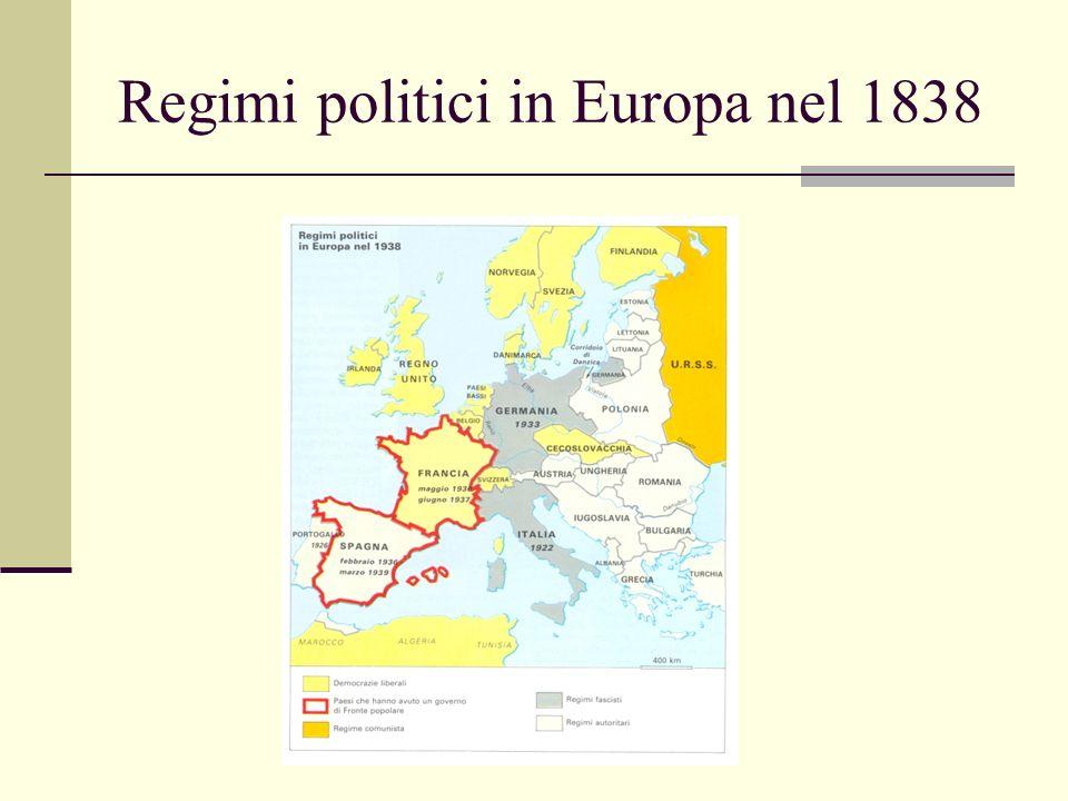 Regimi politici in Europa nel 1838