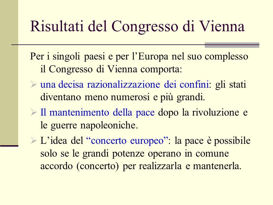 Risultati del Congresso di Vienna Per i singoli paesi e per lEuropa nel suo complesso il Congresso di Vienna comporta: una decisa razionalizzazione dei confini: gli stati diventano meno numerosi e più grandi.