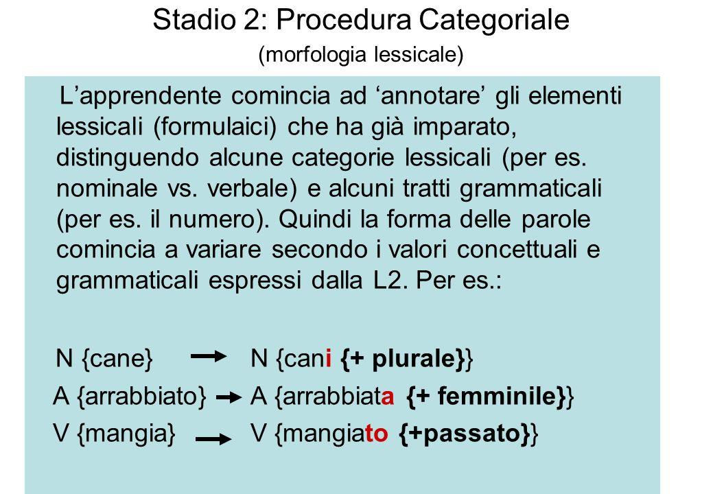 Stadio 2: Procedura Categoriale (morfologia lessicale) Lapprendente comincia ad annotare gli elementi lessicali (formulaici) che ha già imparato, dist