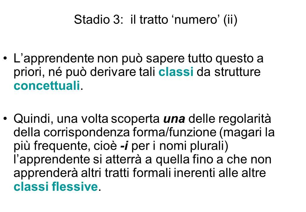 Stadio 3: il tratto numero (ii) Lapprendente non può sapere tutto questo a priori, né può derivare tali classi da strutture concettuali. Quindi, una v