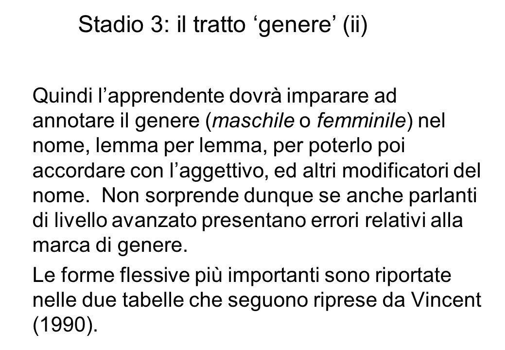 Stadio 3: il tratto genere (ii) Quindi lapprendente dovrà imparare ad annotare il genere (maschile o femminile) nel nome, lemma per lemma, per poterlo