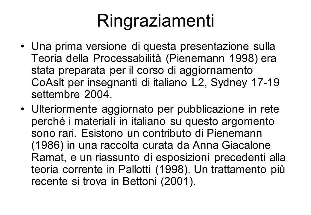 Ringraziamenti Una prima versione di questa presentazione sulla Teoria della Processabilità (Pienemann 1998) era stata preparata per il corso di aggio