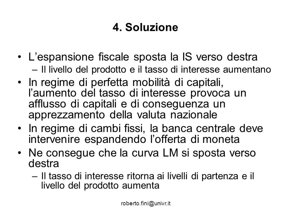 roberto.fini@univr.it 4. Soluzione Lespansione fiscale sposta la IS verso destra –Il livello del prodotto e il tasso di interesse aumentano In regime