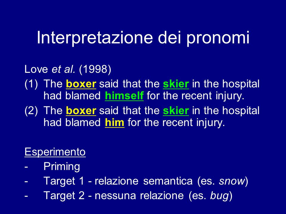 Interpretazione dei pronomi Love et al. (1998) (1)The boxer said that the skier in the hospital had blamed himself for the recent injury. (2)The boxer