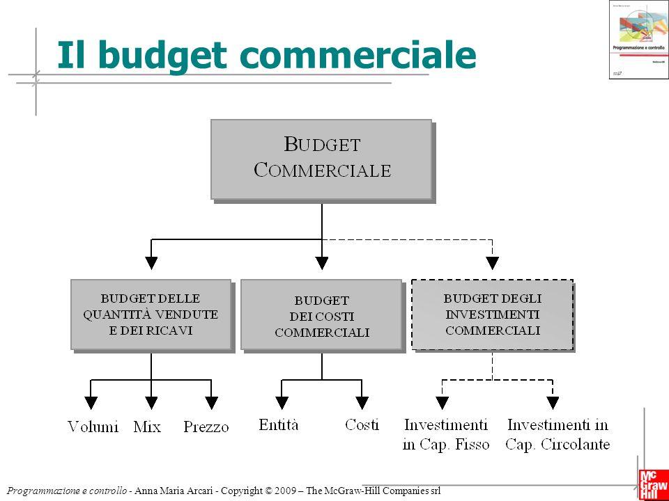 1 Programmazione e controllo - Anna Maria Arcari - Copyright © 2009 – The McGraw-Hill Companies srl Il budget commerciale