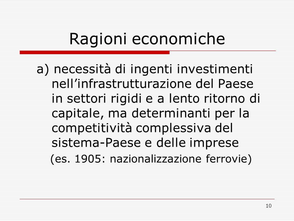 10 Ragioni economiche a) necessità di ingenti investimenti nellinfrastrutturazione del Paese in settori rigidi e a lento ritorno di capitale, ma determinanti per la competitività complessiva del sistema-Paese e delle imprese (es.