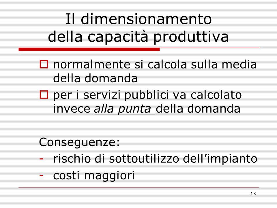 13 Il dimensionamento della capacità produttiva normalmente si calcola sulla media della domanda per i servizi pubblici va calcolato invece alla punta della domanda Conseguenze: -rischio di sottoutilizzo dellimpianto -costi maggiori