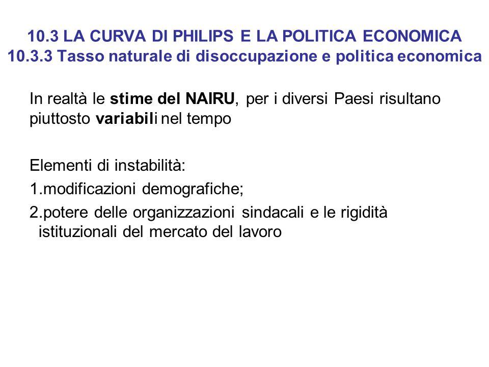 10.3 LA CURVA DI PHILIPS E LA POLITICA ECONOMICA 10.3.3 Tasso naturale di disoccupazione e politica economica In realtà le stime del NAIRU, per i dive