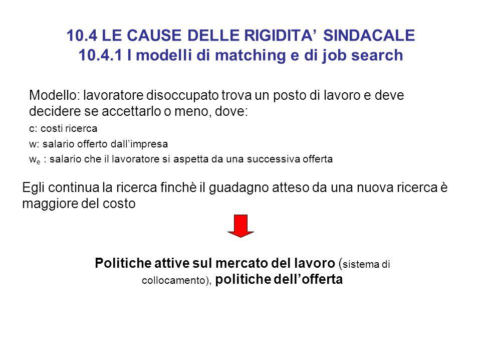 10.4 LE CAUSE DELLE RIGIDITA SINDACALE 10.4.1 I modelli di matching e di job search Modello: lavoratore disoccupato trova un posto di lavoro e deve de