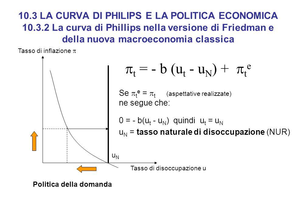 10.3 LA CURVA DI PHILIPS E LA POLITICA ECONOMICA 10.3.2 La curva di Phillips nella versione di Friedman e della nuova macroeconomia classica Tasso di