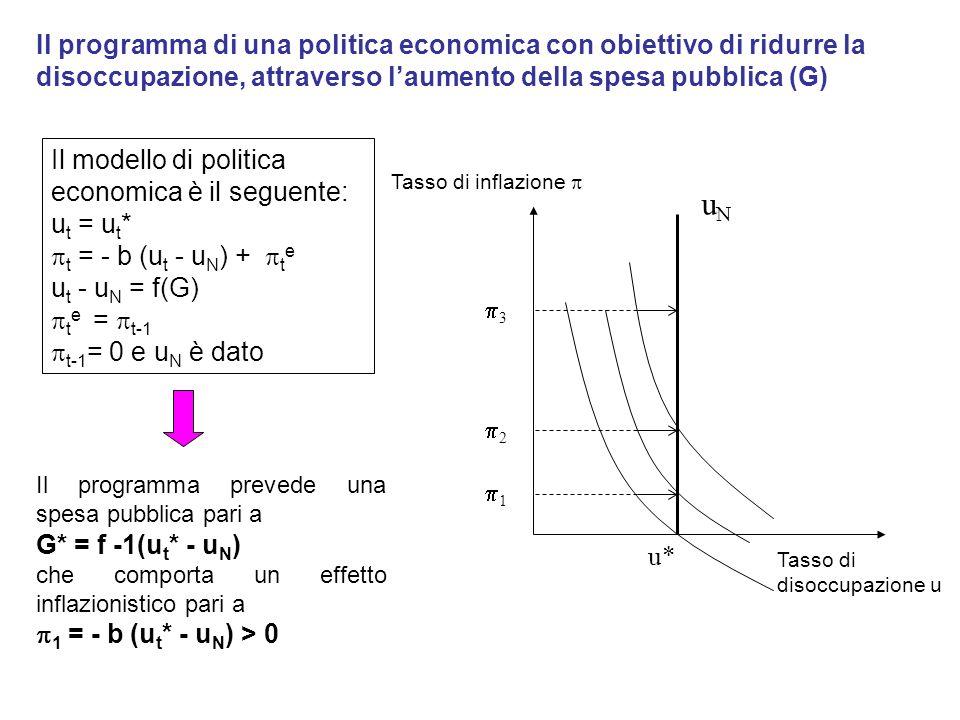Il programma di una politica economica con obiettivo di ridurre la disoccupazione, attraverso laumento della spesa pubblica (G) Il modello di politica
