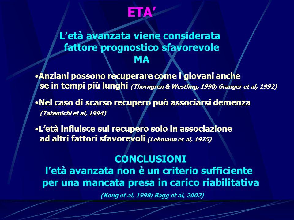 ETA Anziani possono recuperare come i giovani anche se in tempi più lunghi (Thorngren & Westling, 1990; Granger et al, 1992) Nel caso di scarso recupe