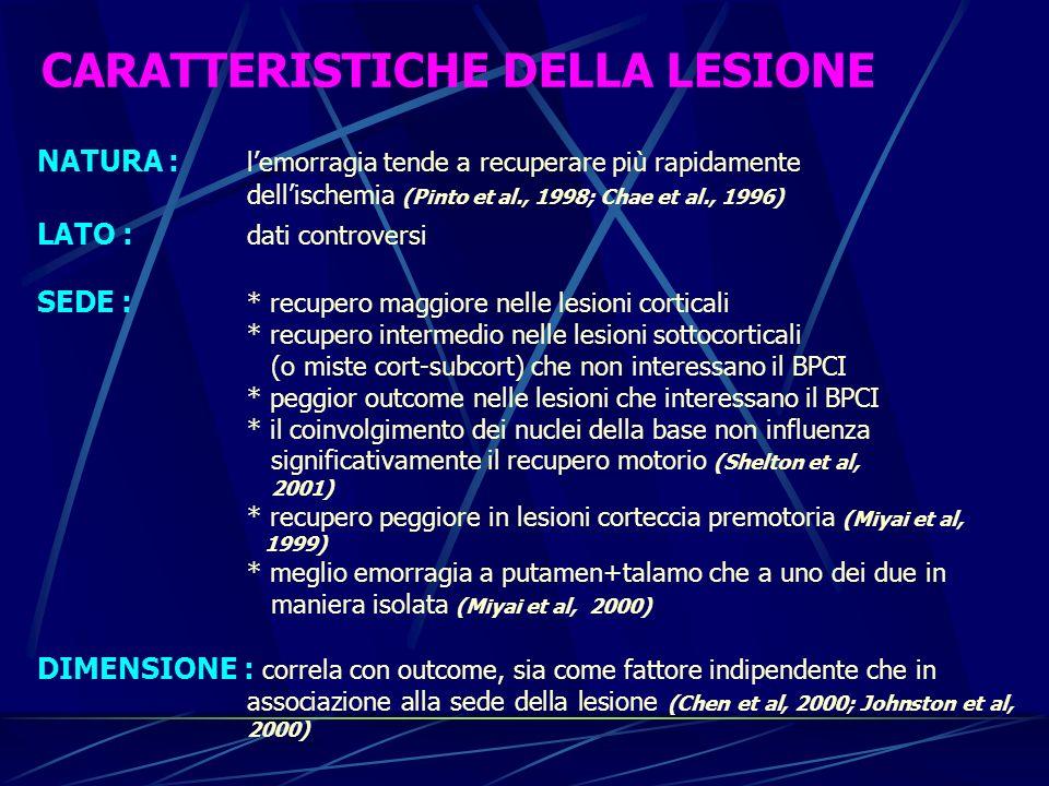 CARATTERISTICHE DELLA LESIONE NATURA : lemorragia tende a recuperare più rapidamente dellischemia (Pinto et al., 1998; Chae et al., 1996) LATO : dati