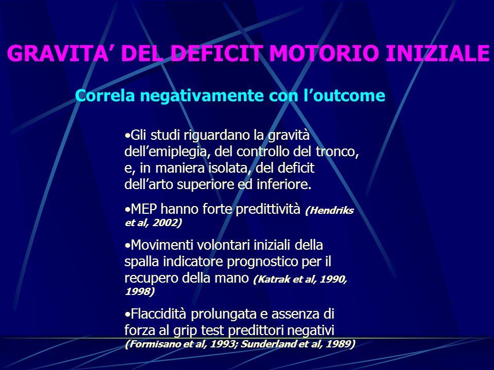 GRAVITA DEL DEFICIT MOTORIO INIZIALE Gli studi riguardano la gravità dellemiplegia, del controllo del tronco, e, in maniera isolata, del deficit della