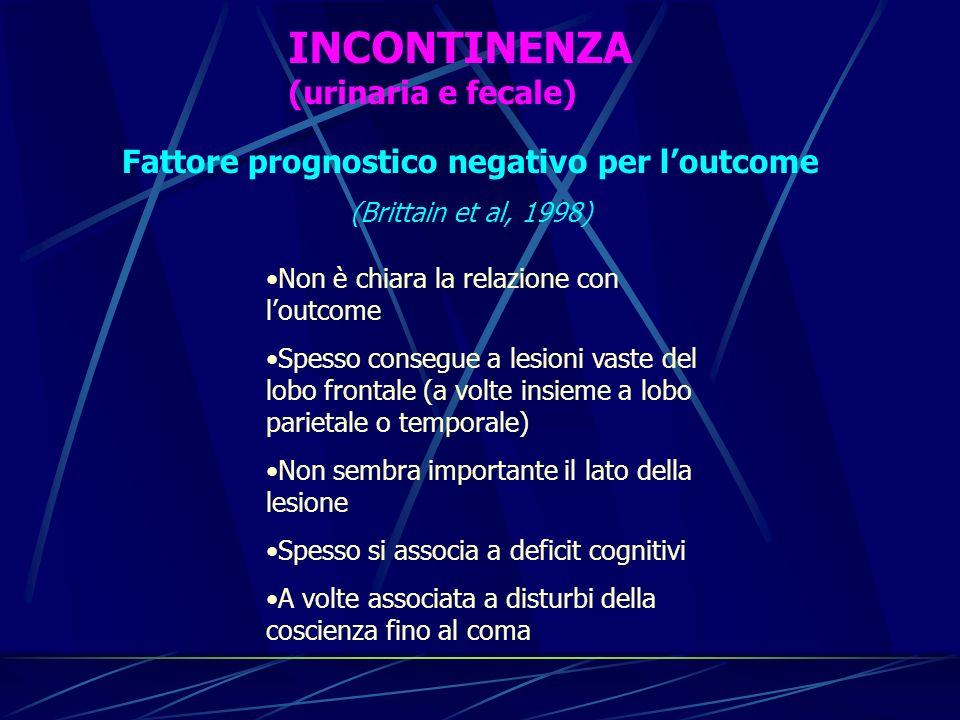 INCONTINENZA (urinaria e fecale) Fattore prognostico negativo per loutcome (Brittain et al, 1998) Non è chiara la relazione con loutcome Spesso conseg