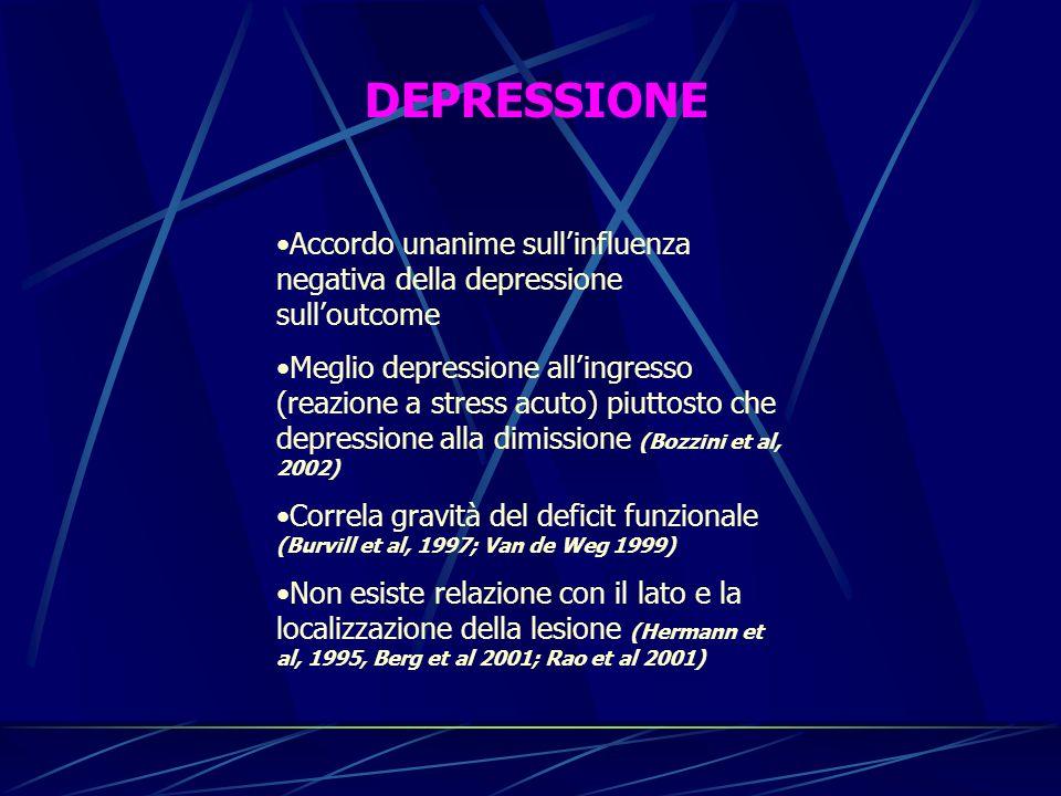 DEPRESSIONE Accordo unanime sullinfluenza negativa della depressione sulloutcome Meglio depressione allingresso (reazione a stress acuto) piuttosto ch