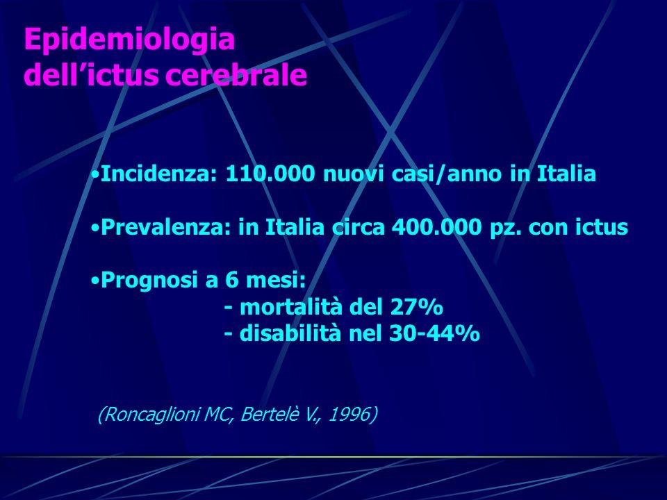 Epidemiologia dellictus cerebrale Incidenza: 110.000 nuovi casi/anno in Italia Prevalenza: in Italia circa 400.000 pz. con ictus Prognosi a 6 mesi: -
