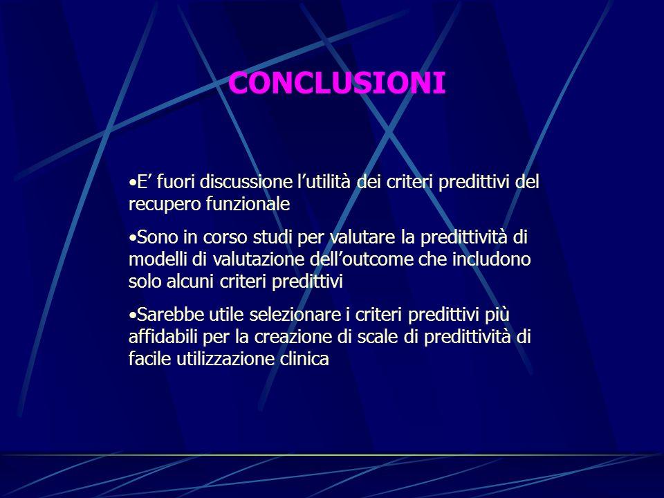 CONCLUSIONI E fuori discussione lutilità dei criteri predittivi del recupero funzionale Sono in corso studi per valutare la predittività di modelli di