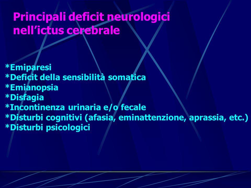 Principali deficit neurologici nellictus cerebrale *Emiparesi *Deficit della sensibilità somatica *Emianopsia *Disfagia *Incontinenza urinaria e/o fec