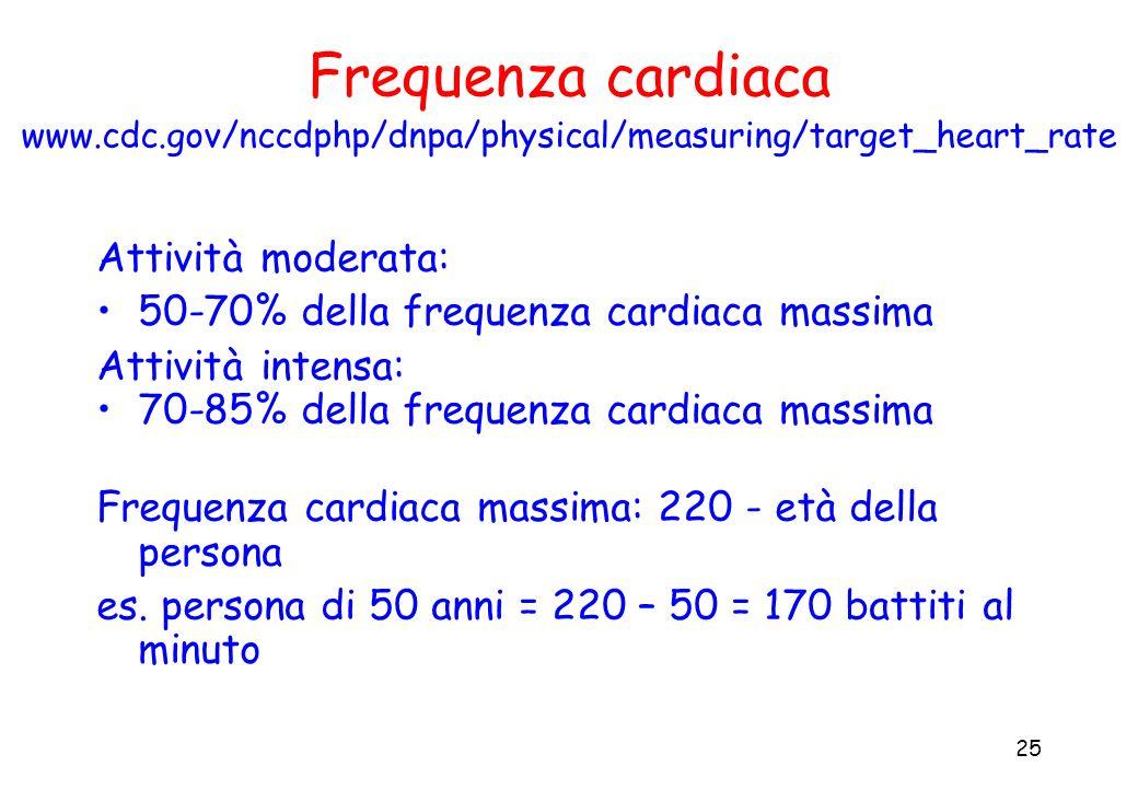 25 Frequenza cardiaca www.cdc.gov/nccdphp/dnpa/physical/measuring/target_heart_rate Attività moderata: 50-70% della frequenza cardiaca massima Attivit