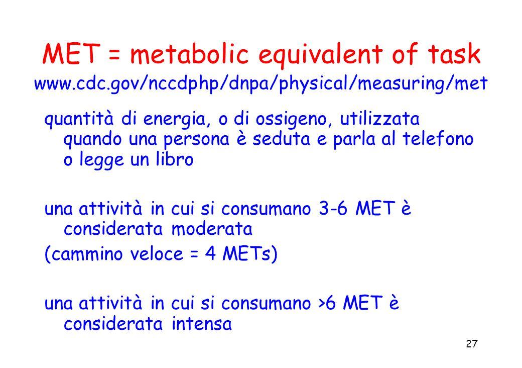 27 MET = metabolic equivalent of task www.cdc.gov/nccdphp/dnpa/physical/measuring/met quantità di energia, o di ossigeno, utilizzata quando una person