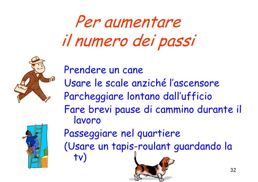32 Per aumentare il numero dei passi Prendere un cane Usare le scale anziché lascensore Parcheggiare lontano dallufficio Fare brevi pause di cammino d