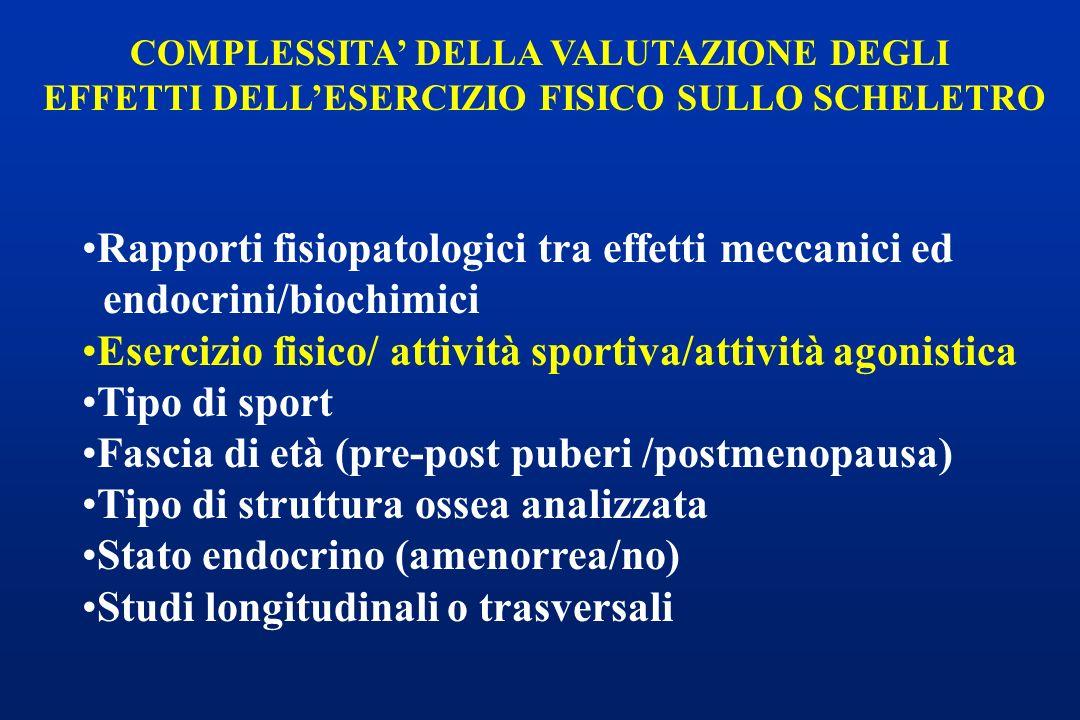 Rapporti fisiopatologici tra effetti meccanici ed endocrini/biochimici Esercizio fisico/ attività sportiva/attività agonistica Tipo di sport Fascia di età (pre-post puberi /postmenopausa) Tipo di struttura ossea analizzata Stato endocrino (amenorrea/no) Studi longitudinali o trasversali COMPLESSITA DELLA VALUTAZIONE DEGLI EFFETTI DELLESERCIZIO FISICO SULLO SCHELETRO