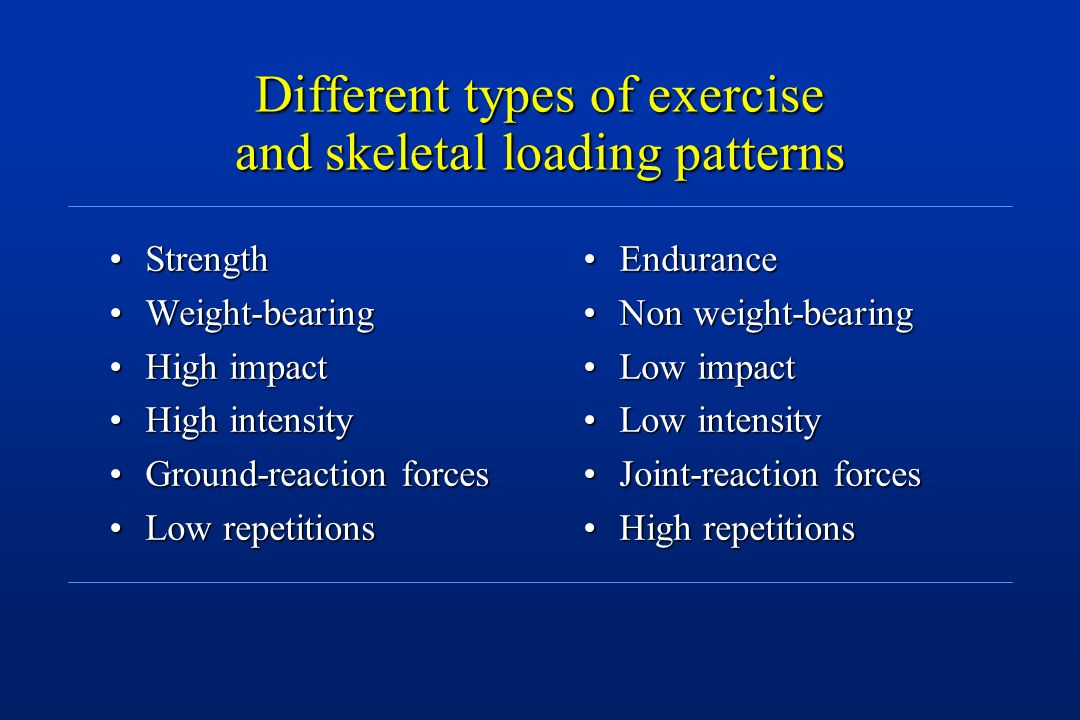 Different types of exercise and skeletal loading patterns StrengthStrength Weight-bearingWeight-bearing High impactHigh impact High intensityHigh inte