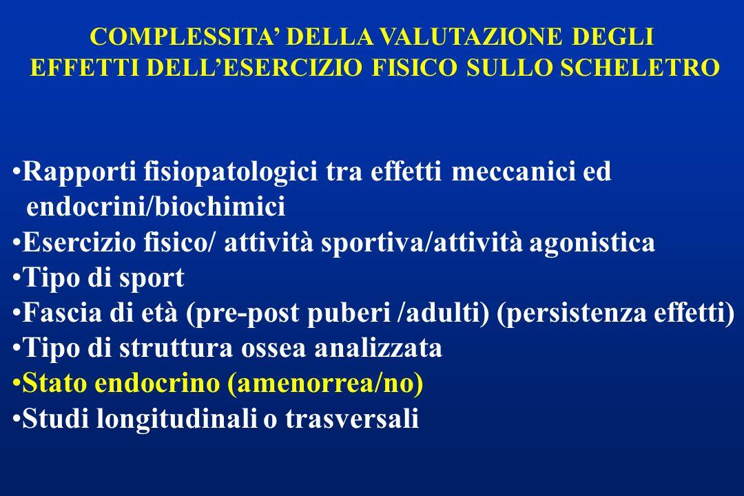 Rapporti fisiopatologici tra effetti meccanici ed endocrini/biochimici Esercizio fisico/ attività sportiva/attività agonistica Tipo di sport Fascia di