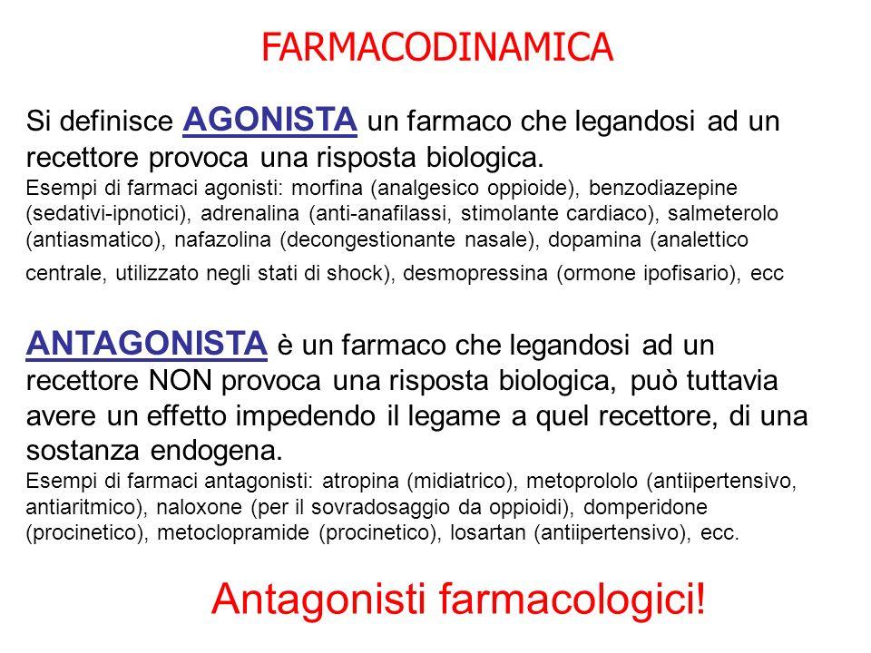 FARMACODINAMICA Si definisce AGONISTA un farmaco che legandosi ad un recettore provoca una risposta biologica. Esempi di farmaci agonisti: morfina (an