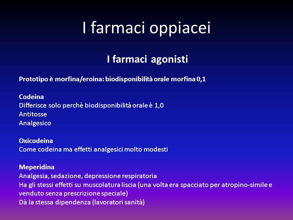 I farmaci oppiacei I farmaci agonisti Prototipo è morfina/eroina: biodisponibilità orale morfina 0,1 Codeina Differisce solo perchè biodisponibilità o
