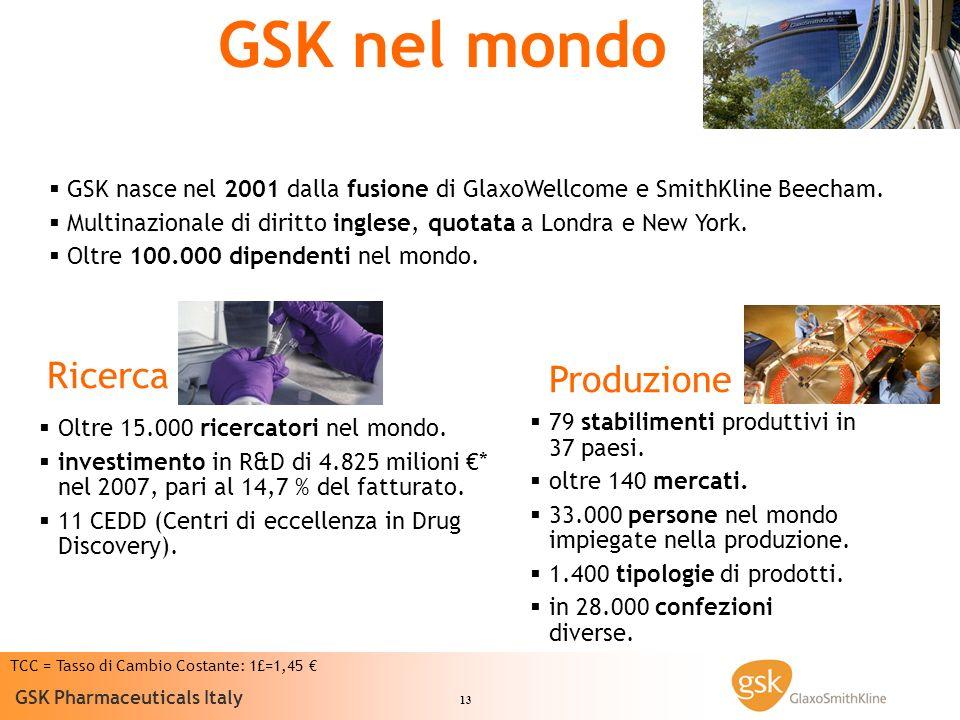 13 GSK Pharmaceuticals Italy GSK nel mondo GSK nasce nel 2001 dalla fusione di GlaxoWellcome e SmithKline Beecham.