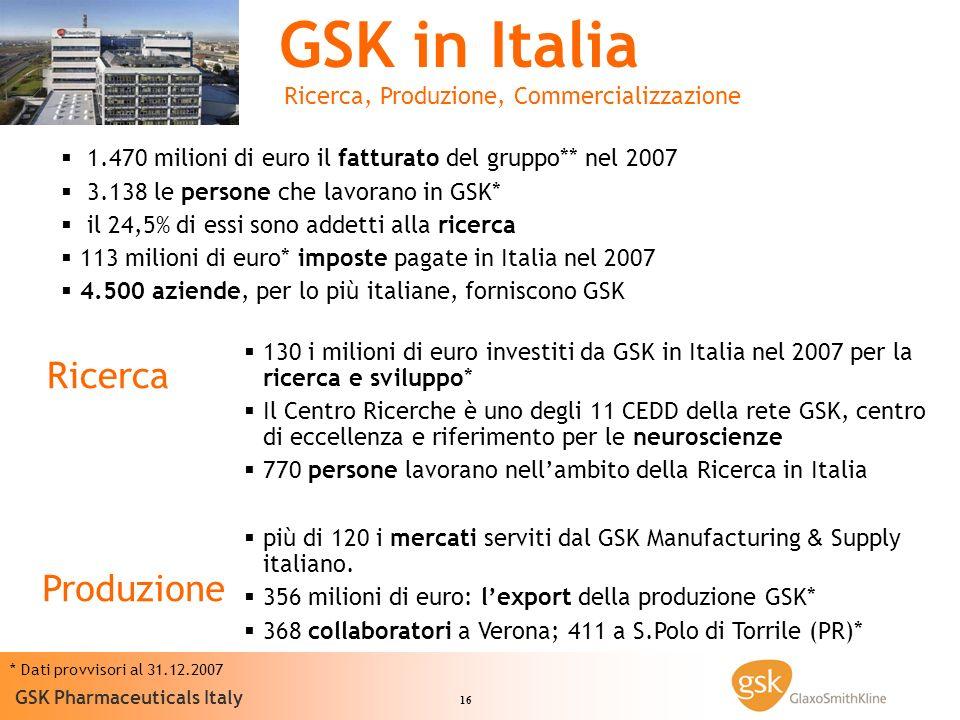 16 GSK Pharmaceuticals Italy * Dati provvisori al 31.12.2007 1.470 milioni di euro il fatturato del gruppo** nel 2007 3.138 le persone che lavorano in GSK* il 24,5% di essi sono addetti alla ricerca 113 milioni di euro* imposte pagate in Italia nel 2007 4.500 aziende, per lo più italiane, forniscono GSK GSK in Italia 130 i milioni di euro investiti da GSK in Italia nel 2007 per la ricerca e sviluppo* Il Centro Ricerche è uno degli 11 CEDD della rete GSK, centro di eccellenza e riferimento per le neuroscienze 770 persone lavorano nellambito della Ricerca in Italia più di 120 i mercati serviti dal GSK Manufacturing & Supply italiano.