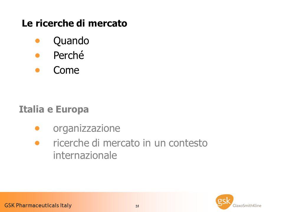 25 GSK Pharmaceuticals Italy Le ricerche di mercato Quando Perché Come Italia e Europa organizzazione ricerche di mercato in un contesto internazionale