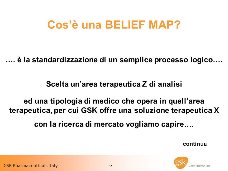 32 GSK Pharmaceuticals Italy Cosè una BELIEF MAP.….