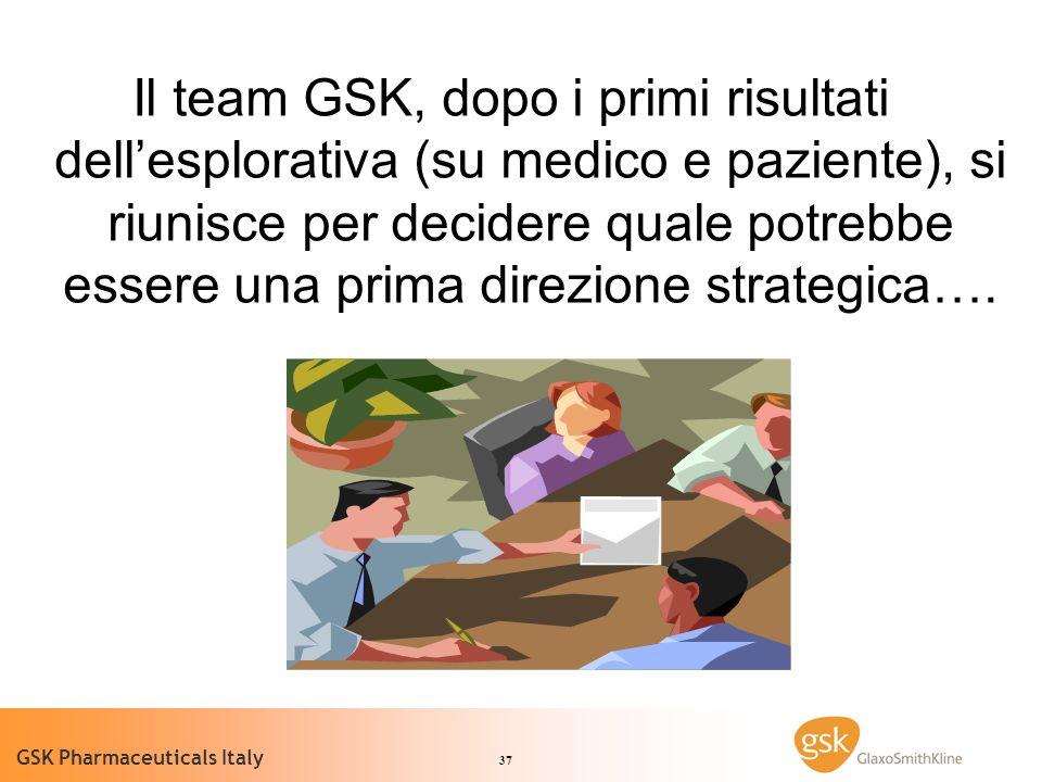 37 GSK Pharmaceuticals Italy Il team GSK, dopo i primi risultati dellesplorativa (su medico e paziente), si riunisce per decidere quale potrebbe essere una prima direzione strategica….