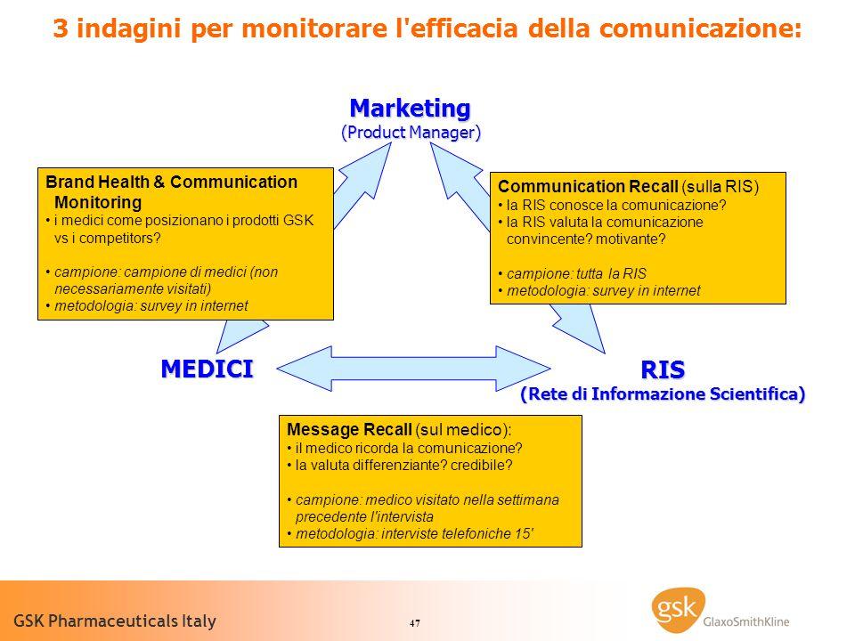 47 GSK Pharmaceuticals Italy Message Recall (sul medico): il medico ricorda la comunicazione.